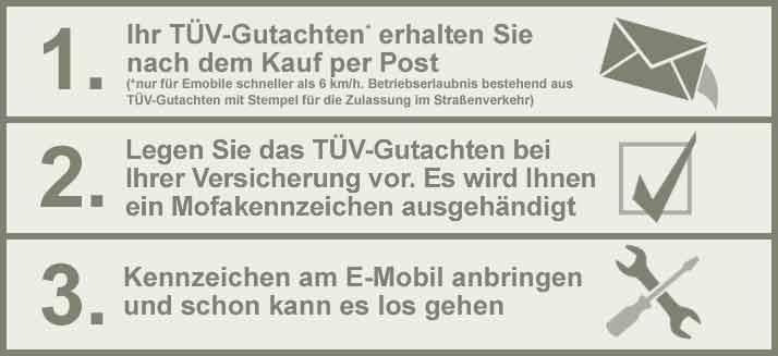 Elektromobil-anmelden_in3Schritten