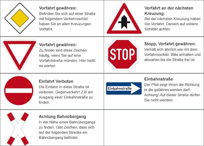 Verkehrschilder